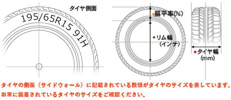 イラスト:タイヤ側面、扁平率、リム幅、タイヤ幅