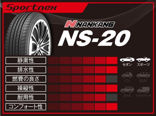 NANKANG sportnex NS-20