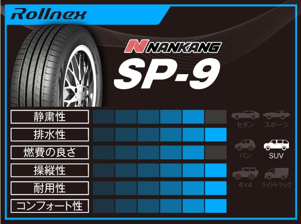 NANKANG sportnex SP-9