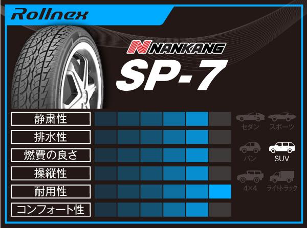 NANKANG sportnex SP-7