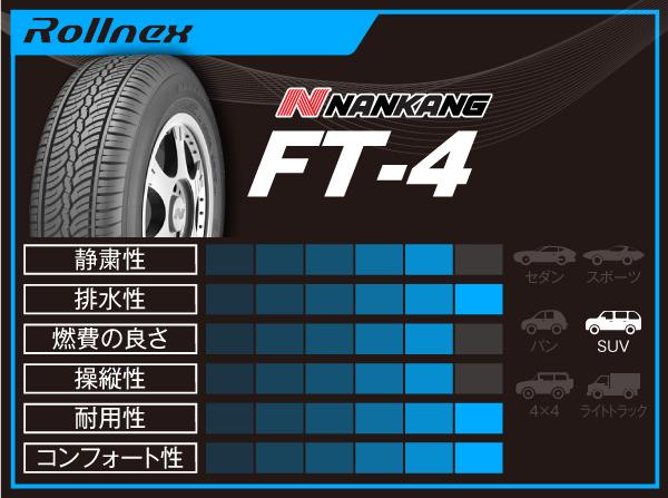 NANKANG sportnex FT-4