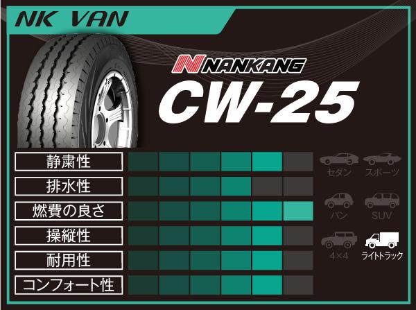 NANKANG sportnex CW-25
