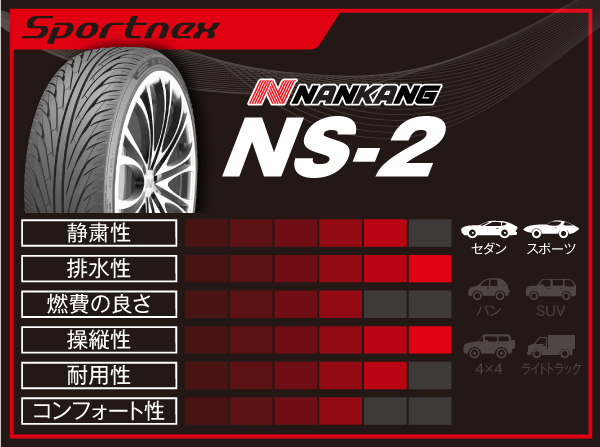 NANKANG sportnex NS-2