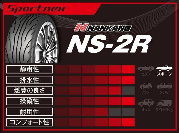 NANKANG sportnex NS-2R