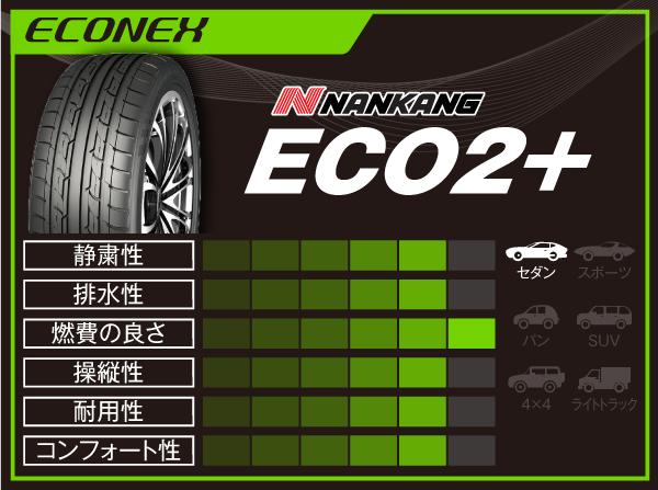 NANKANG sportnex ECO2+