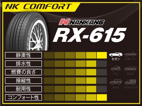 NANKANG sportnex RX-615