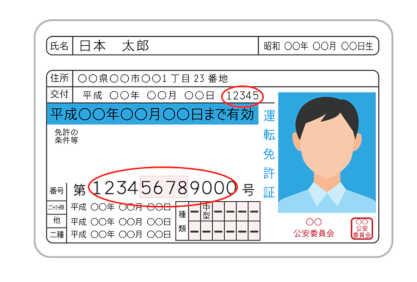 本籍 運転 変更 免許