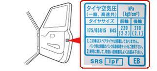 空気圧とタイヤサイズ確認方法